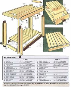 Kitchen Work Table Plans - Furniture Plans