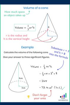 Volume of a cone summary. Add to your board to help revise it. Worked example showing all the steps. Gcse Maths, Maths Exam, Mathematics Geometry, Physics And Mathematics, Math Worksheets, Math Resources, Vie Motivation, Math Notes, Math Vocabulary