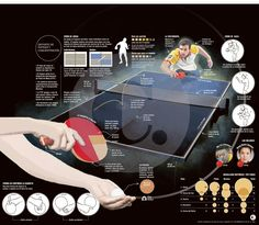 Tenis de mesa, con historial corto y dominio de China Table Tennis Game, Badminton Sport, Sports Games, Ping Pong Table, Weight Lifting, Volleyball, Cricket, Israel, Infographic