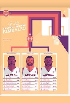 NBA Magazine Italia #87 on Behance