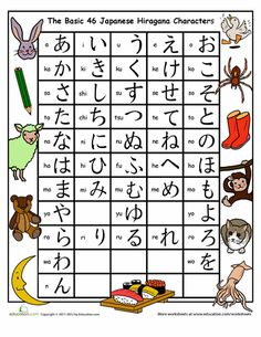 Worksheets: Hiragana Chart- Japan/Haiku unit