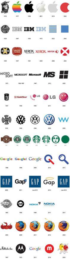 [유머] 유명 로고들의 과거와 미래