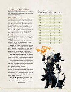 DnD 5e Homebrew — Hexblade Fighter by The Middlefinger of Vecna