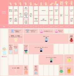 Baby Information, Welcome Baby, Baby Hacks, Nursery Room, Our Baby, Baby Wearing, Baby Care, Parenting, Chart