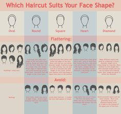 Hair styles based on face shape