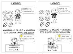 Leçons de maths CP methode Singapour Math 2, Math Fractions, Singapore, Education, School, Bilal, Cycle 2, Calculus, Singapore Math