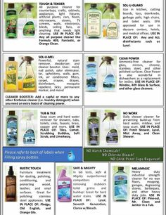 Cleaning Items, Cleaning Hacks, Cleaning Services, Cleaning Supplies, Melaluca Products, Melaleuca The Wellness Company, Melaleuca Essential Oil, Natural Cleaning Products, Artificial Plants