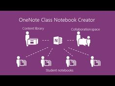 OneNote can transform the modern classroom. The note-taking app from Microsoft is designed for both students and teachers. Go ahead and organize, collaborate, and share with these tips for better note-taking.