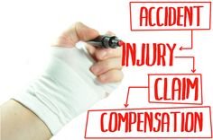 Accident Attorney in Tulsa OK