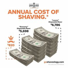 The choice is simple, you can spend thousands, or you can save thousands. It's time to make the switch to #shaveology #goshaveology #shave #shaving #hair #beard #beardgang #face #facial #facialhair #gentleman #style #mensfashion #infographic #information #money #savings #bank