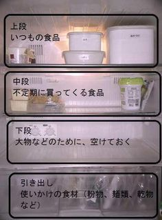 冷蔵庫の整理方法は「位置管理」と「入れ方」!食材すっきり収納のコツ - Column Latte Kitchen Hacks, Kitchen Storage, Food Storage, Fridge Organization, Organization Hacks, Diy Interior, Kitchen Interior, System Kitchen, Kitchen Dinning