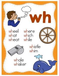 Free Consonant Digraph Posters by Make Take Teach Phonics Reading, Teaching Phonics, Phonics Activities, Kindergarten Reading, Teaching Reading, Learning Activities, Teaching Kids, Kids Learning, Phonics Chart