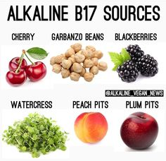 Add Nutrition To Your Diet With These Helpful Tips. Nutrition is full of many different types of foods, diets, supplements and Alkaline Diet Plan, Alkaline Diet Recipes, Alkaline Foods Dr Sebi, Nutrition And Dietetics, Health And Nutrition, Smart Nutrition, Health Facts, Herbal Doctor, Alkaline Breakfast