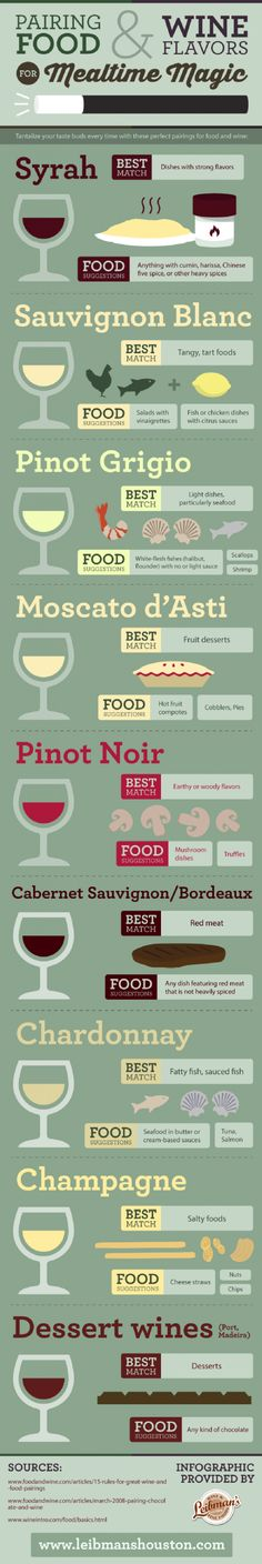 Food pairings for your favorite red & white wines [Infographic]