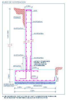 Detalle de muro de contención de hormigón armado con puntera y talón | detallesconstructivos.net