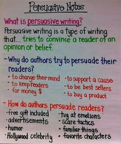 persuasive writing anchor chart writing writing persuasive writing anchor chart writing writing anchor charts persuasive writing and anchor charts