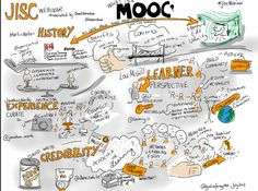 Over 800 Free MOOCs to Help you Grow Professionally This Summer ~ Educational Technology and Mobile Learning