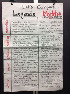 Myths and legends anchor chart. We created this chart together after comparing various myths and legends and finding common trends. We will use this to create our own stories too!