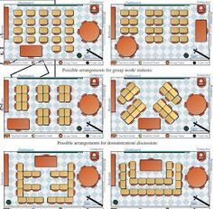 Real Teachr: Classroom Seating Arrangement // Links to websites that help you create a classroom floor plan!The Real Teachr: Classroom Seating Arrangement // Links to websites that help you create a classroom floor plan! Classroom Floor Plan, Seating Chart Classroom, Classroom Layout, Classroom Design, Classroom Themes, Classroom Organization, Classroom Management, Seating Charts, Classroom Websites