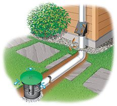 UnderGround Downspout Extension Diverters