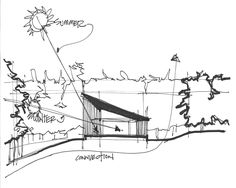 I love architectural hand drawn sketches - Texas Hill Road Residence sketch / Incorporated Architecture & Design