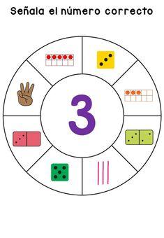 Matemáticas divertidas y manipulativas la rueda para el Reconocimiento de números -Orientacion Andujar Body Preschool, Preschool Worksheets, Math Activities, Preschool Activities, Teaching Kids, Kids Learning, Cute Powerpoint Templates, Act Math, Maths