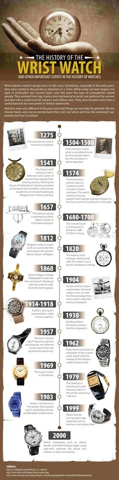 History of Watches Infographics #infographic #infographics #interactive infographics #watches #History