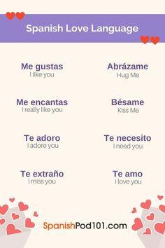 Learn Spanish Online ~ Speak Spanish Online ~ SPANiCENTER
