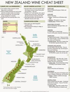 Next up in the series: New Zealand! You're probably familiar with New Zealand's famous Sauvignon Blancs, but they make other wines too, ma...
