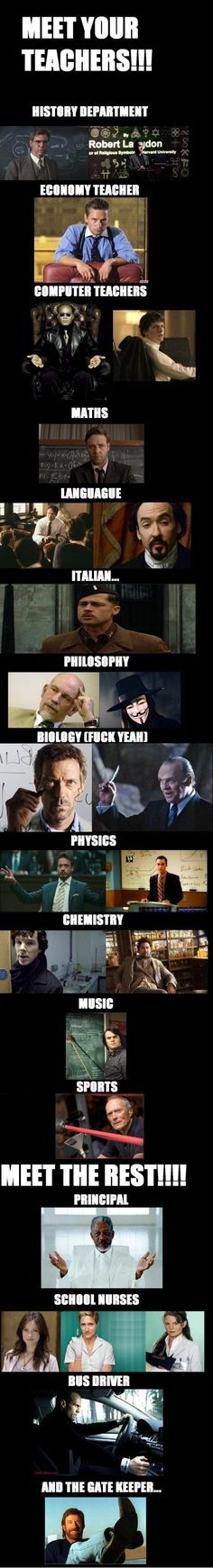 Would love to take all of these classes. Except for Physics with Tony Stark. Chemistry with Cumberbatch's Holmes makes up for it though!