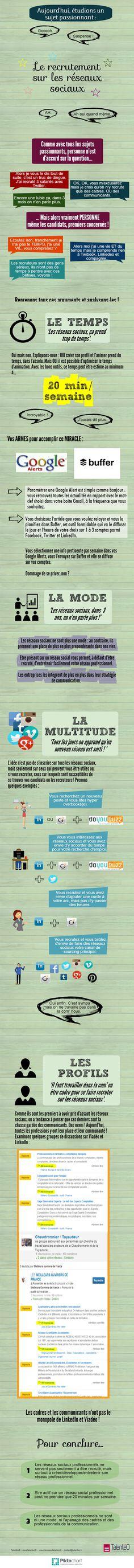 #Infographie : Recruter ou se faire recruter sur les réseaux sociaux, bonne ou mauvaise idée ? - Maddyness