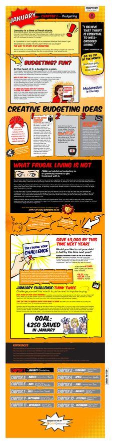 Frugal Living Handbook Chapter 1 - Budgeting:  http://www.debtconsolidationloans.uk.com/saving-money/saving-money-by-changing-habits.html