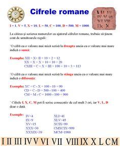 Materiale didactice de 10(zece): De afişat