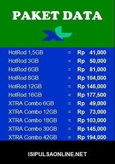 Paket data XL Murah Isipulsaonline.net