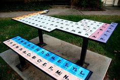 Literal periodic table