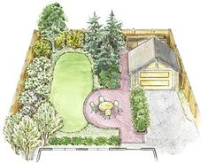 Garden Planning not my favorite plan, but that is almost identical to the shape/size of our backyard - This small backyard landscape plan is comfortable all year round, and enlivened with seasonal displays of color a fragrance. Backyard Ideas For Small Yards, Small Backyard Gardens, Small Backyard Landscaping, Landscaping Tips, Landscaping Contractors, Landscaping With Trees, Privacy Landscaping, Balcony Gardening, Luxury Landscaping