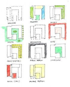 313 Best Architecture Concept Diagram Images In 2019 Architecture