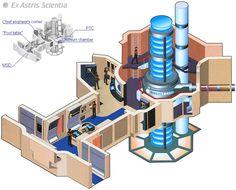 Ex Astris Scientia - Galleries - Enterprise-D Interiors