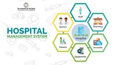 Easy access to Patient Data, Improved Patient Care Improved Efficiency…And limitless benefits of implementing SaaS based Hospital management software eHMS. Health Information Management, Medical Information, Modern Hospital, Top Hospitals, Employee Retention, Clinical Research, Medical History, Software Development, Wordpress