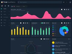 Dribbble - dashboard.png by Johny vino™