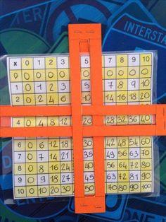 Násobení a dělení 1 – 10 Teaching Aids, Teaching Math, Material Didático, Math Multiplication, Math Help, Homeschool Math, 3rd Grade Math, Math For Kids, Elementary Math