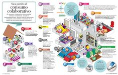 Alternativas para un barrio más social, sostenible y económico