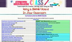 SMART Board Resources Organized by State and Country plus links to Curriculum for 4th & 5th Grade