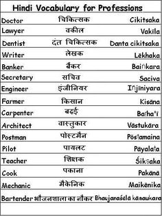 Hindi Vocabulary Words for Professions - Learn Hindi English Learning Spoken, Teaching English Grammar, English Vocabulary Words, Learn English Words, Learn Spanish, Learn Singing, Singing Lessons, Singing Tips, Hindi Language Learning