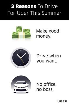 Give rides - get cash. With Uber, it's just that simple. When you want to earn some extra money, all you have to do is turn on the app. It's a great way to save up for a trip, when you need a little extra cash around the holidays, or even as a full time job. When you drive with Uber, you decide when and how long to work so you'll never have to choose between earning a living and living your life. Go to Uber.com and be on your way.