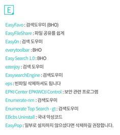Korean Words Learning, Life Hacks, Photoshop, Technology, Blog, Tech, Tecnologia, Blogging, Lifehacks