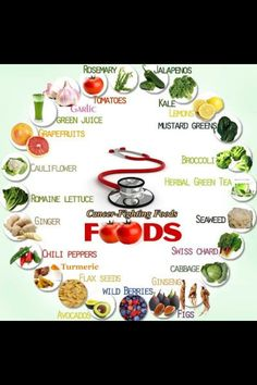 Cancer fighting foods: