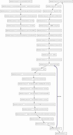 #ev MAP REDUCE (Dataflow) 2017_06_06_12_58_08 tmp-algorithm-2017_06_06_12_58_03 f446ef6 HEAD@{0}: merge mr-10-01-e: Merge made by the 'recursive' strategy. 4f3fc20 HEAD@{1}: commit: tmp a78e82e HEAD@{2}: checkout: moving from mr-10-01-e to master 09b0f3a HEAD@{3}: commit: mr-10-01-e f21e73e HEAD@{4}: checkout: moving from master to mr-10-01-e a78e82e HEAD@{5}: checkout: moving from mr-10-01-e to master f21e73e HEAD@{6}: commit: mr-10-01-e 89191fa HEAD@{7}: commit: mr-10-01-e 2daf3f6…