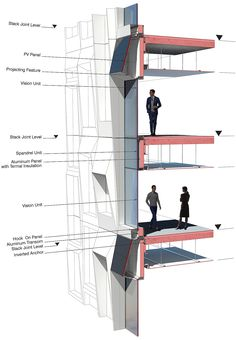 Al Bahar Towers Responsive Facade Aedas Pinterest