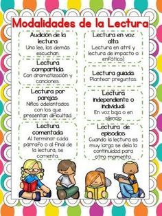 Spanish explanations of various types of reading - great for helping parents understand balanced literacy!